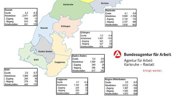 """Weiterhin positive Entwicklung auf Arbeitsmarkt – """"Aber Folgen der Corona-Krise nicht überwunden"""" – 1.589 Arbeitslose in Baden-Baden"""