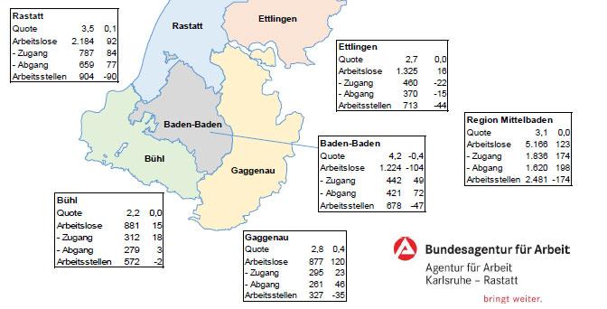 Arbeitslosigkeit im Raum Baden-Baden Karlsruhe steigt saisonüblich – Vor allem Menschen bis 25 Jahre betroffen