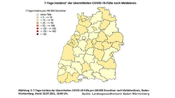 Es tut sich wenig an der Virus-Front – Baden-Baden, Landkreis Rastatt und Stadtkreis Karlsruhe mit gleichen Zahlen wie am Vortag
