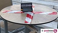 3.000 Euro Liquiditätshilfe für Hotel- und Gaststättengewerbe – Wirtschaftsministerin Hoffmeister-Kraut: Insolvenzwelle verhindern und Arbeitsplätze sichern – 2.000 Euro je Vollbeschäftigten