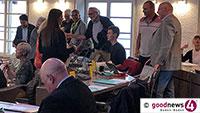 HEUTE GENAU VOR EINEM JAHR: Baden-Badener Gemeinderat für Maßnahmen gegen Motorradlärm – Ende der Ooser Postfiliale und Behördennummer 115 aus gleichem Holz geschnitzt