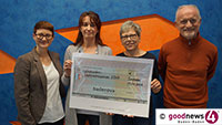 Integra Mittelbaden und Sozialstation St. Pirmin dürfen auf Badenova-Spende hoffen