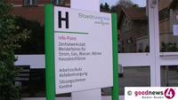 Gas- und Wasserversorgungsleitung in der Hans-Thoma-Straße wird ausgewechselt