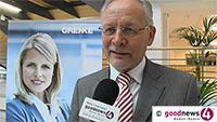 Virtuelle ordentliche Hauptversammlung Grenke AG – Dividende 0,26 Euro – Neue Aufsichtsratsmitglieder