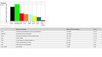 Fotofinish bei Baden-Badener Gemeinderatswahl – Mandat für FBB-Stadtrat Fricke mit hauchdünnem Vorsprung – Endgültige Ergebnisse liegen vor
